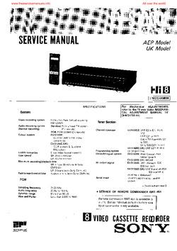 sony rmt d197a user manual