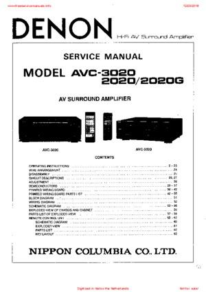 Denon Service Manual