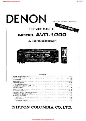 denon AVR-1000 Free service manual pdf Download
