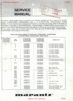 Marantz RX163 RX263 RX363 Free service manual pdf Download